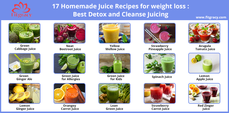 17 Homemade Juice Recipes for weight loss Best Detox and Cleanse Juicing