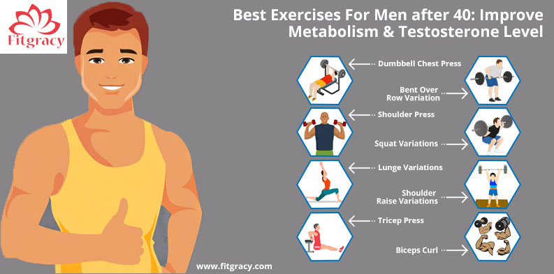 Best Exercises For Men after 40 Improve Metabolism & Testosterone Level
