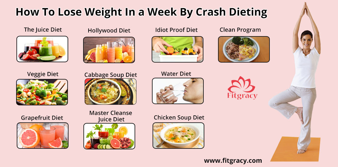 How To Lose Weight In a Week By Crash Dieting