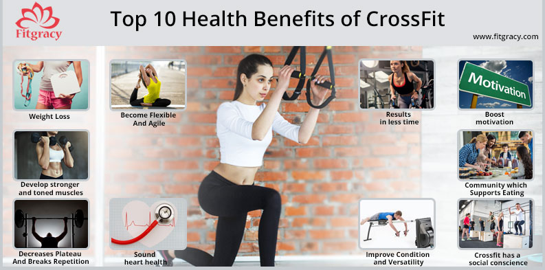Top 10 Health Benefits of CrossFit
