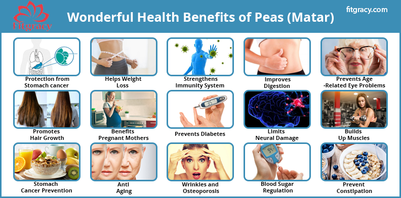 Wonderful Health Benefits of Peas (Matar)