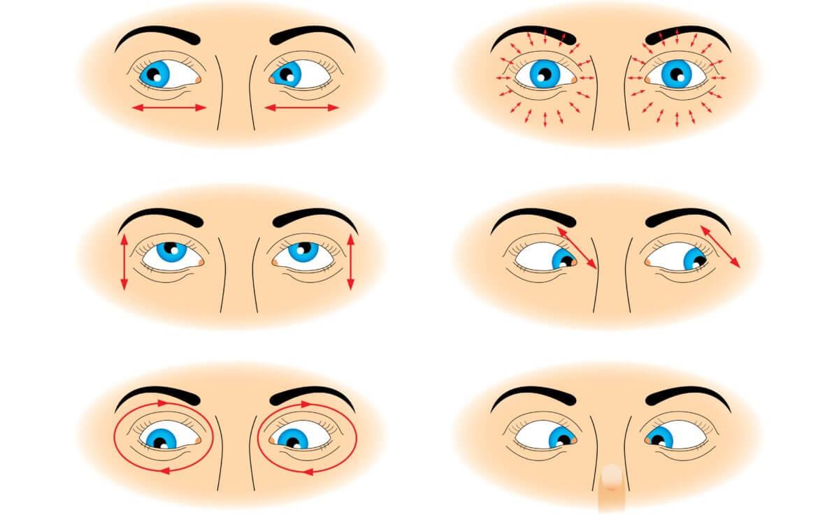 Shifting eye exercise to improve eye vision